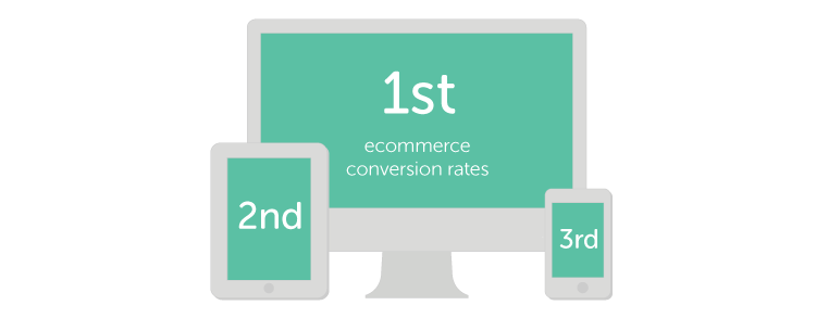 ecommerce_conversions