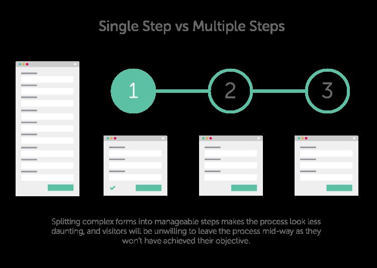 form_steps